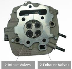 Bajaj's 4VALVE Engine Technology