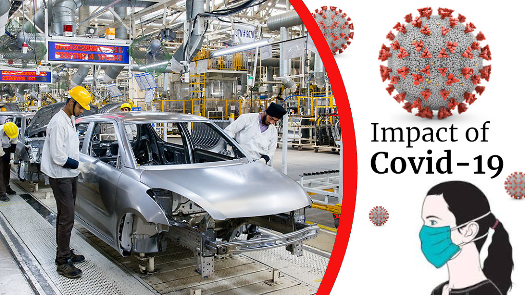 Covid-19 impact on Automobile Industry