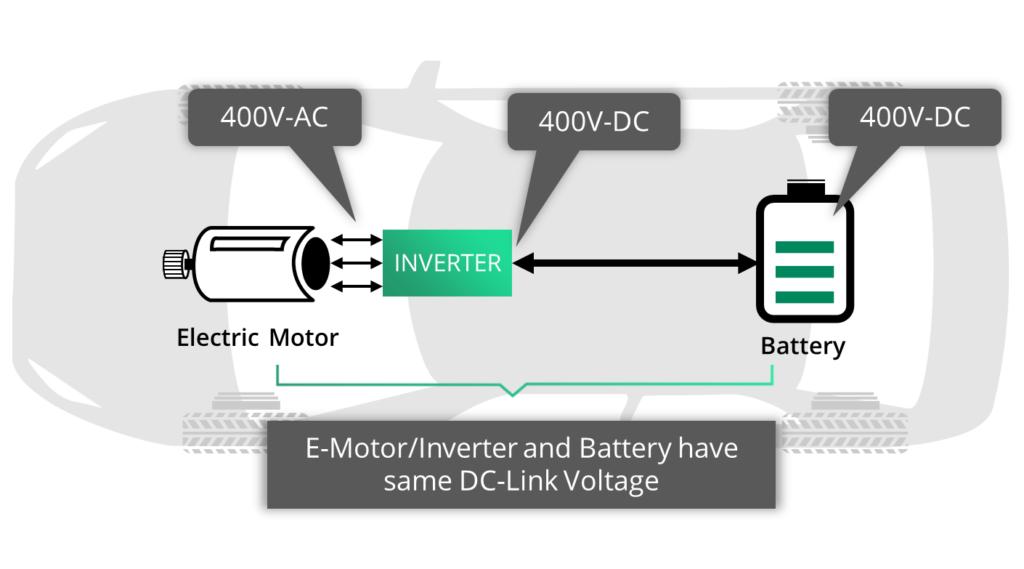 EV Inverter