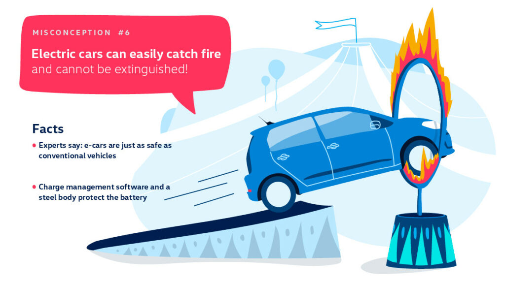 Electric cars can easily catch fire